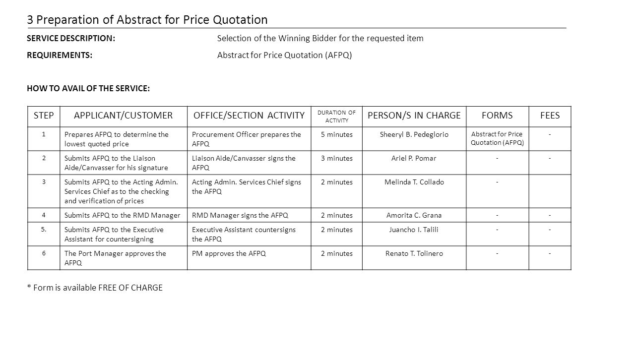 3 Preparation of Abstract for Price Quotation