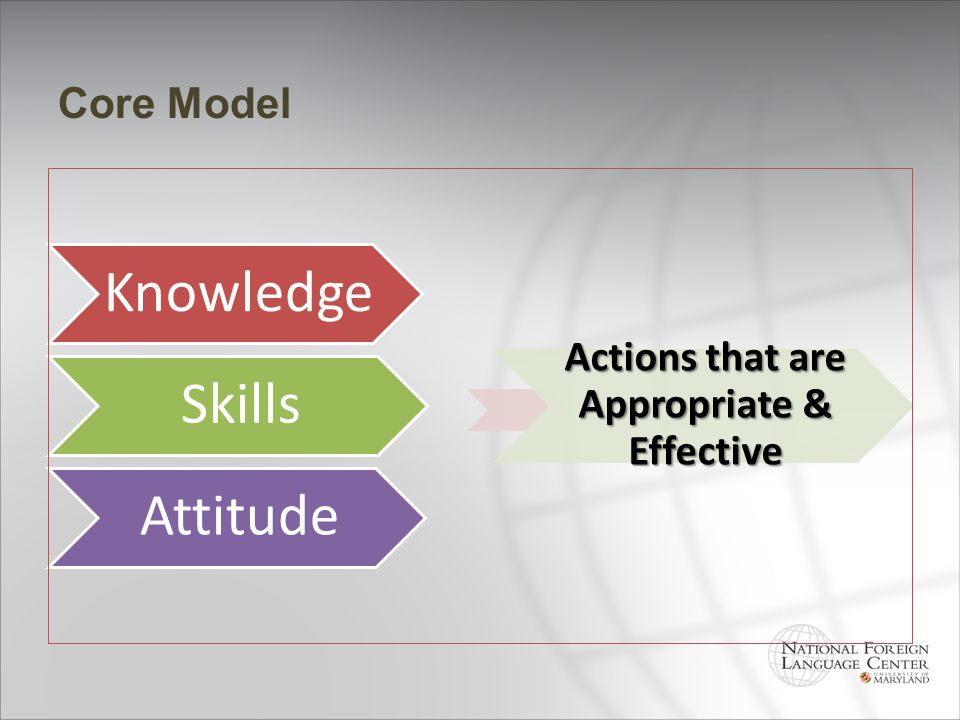 Actions that are Appropriate & Effective