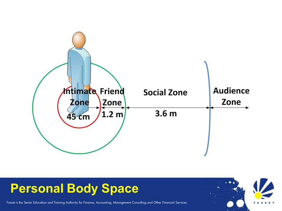 Personal Body Space 40