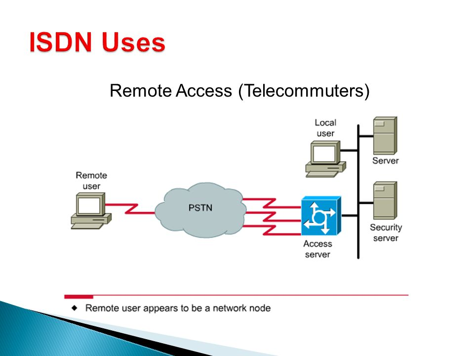 Remote Access (Telecommuters)