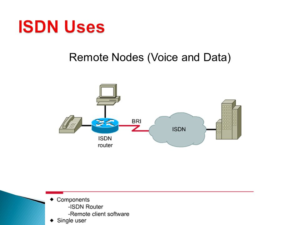 Remote Nodes (Voice and Data)