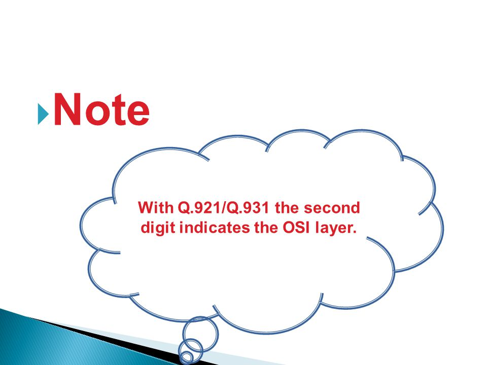 With Q.921/Q.931 the second digit indicates the OSI layer.