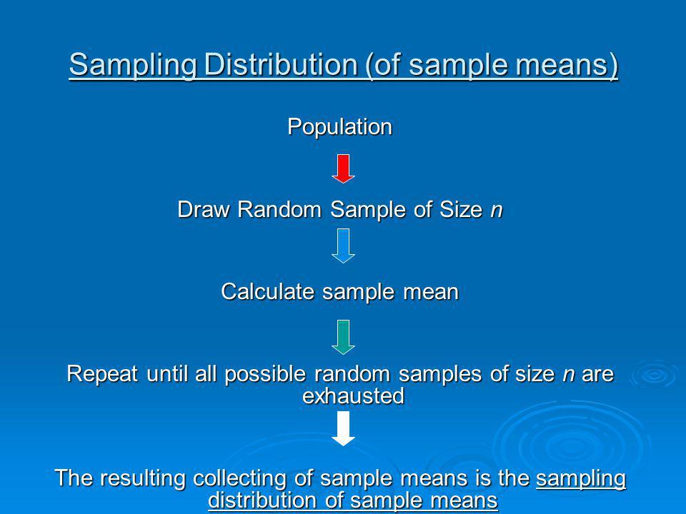 Sampling Distribution (of sample means)