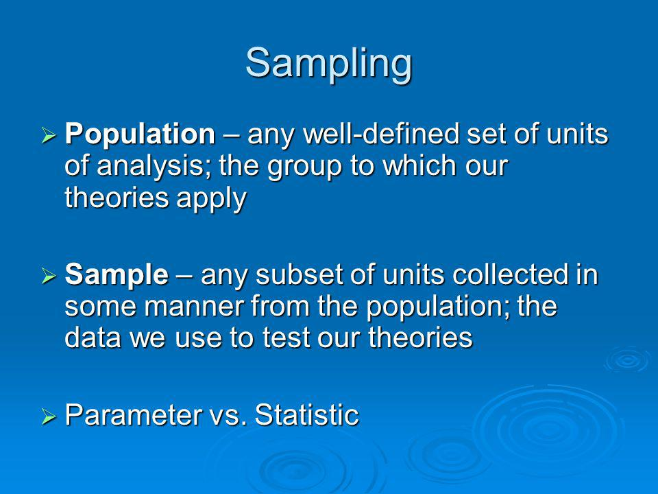 Sampling Population – any well-defined set of units of analysis; the group to which our theories apply.