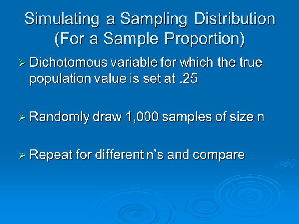 Simulating a Sampling Distribution (For a Sample Proportion)