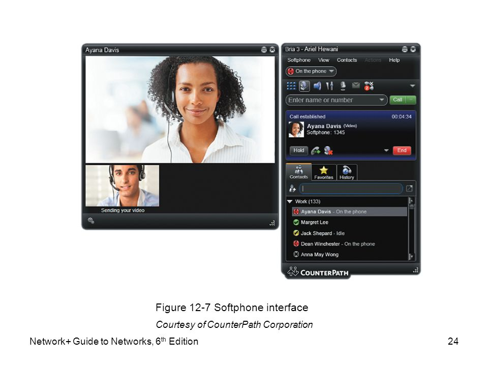 Figure 12-7 Softphone interface