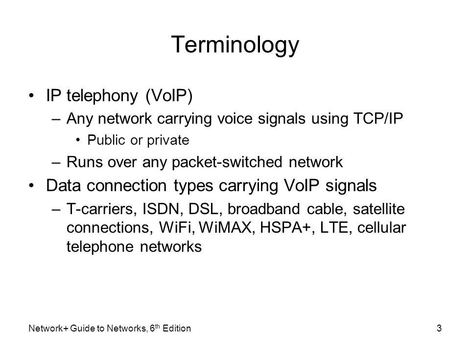 Terminology IP telephony (VoIP)