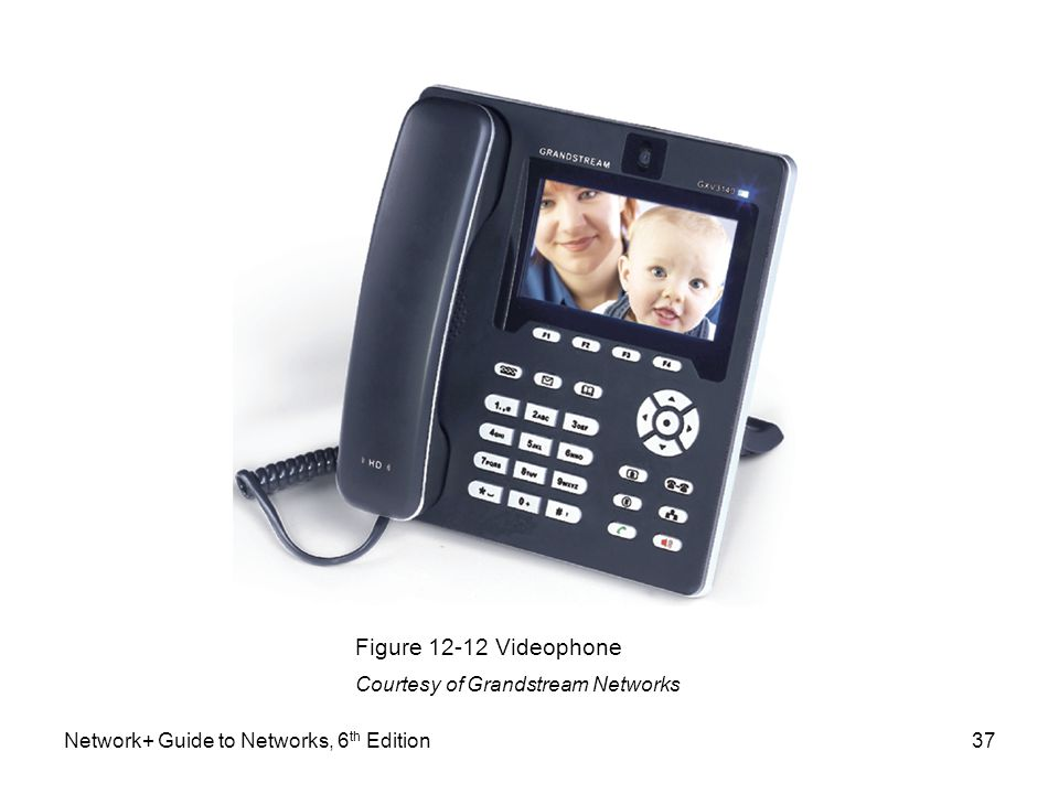 Figure 12-12 Videophone Courtesy of Grandstream Networks
