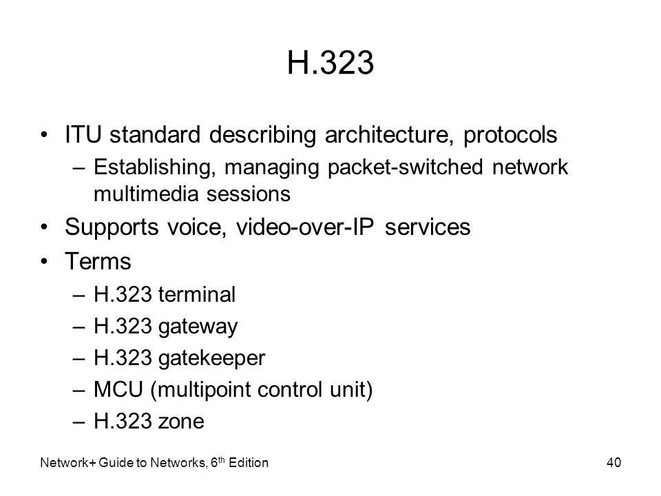 H.323 ITU standard describing architecture, protocols