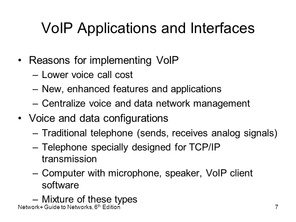VoIP Applications and Interfaces