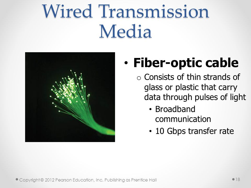 Wired Transmission Media