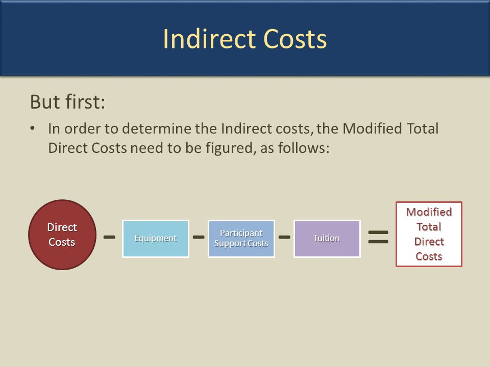 - - - = Indirect Costs But first: