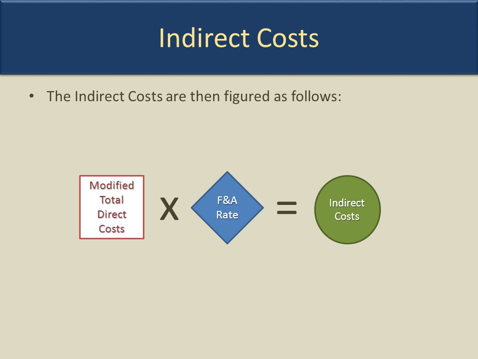 Modified Total Direct Costs