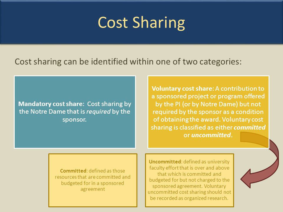 Cost Sharing Cost sharing can be identified within one of two categories:
