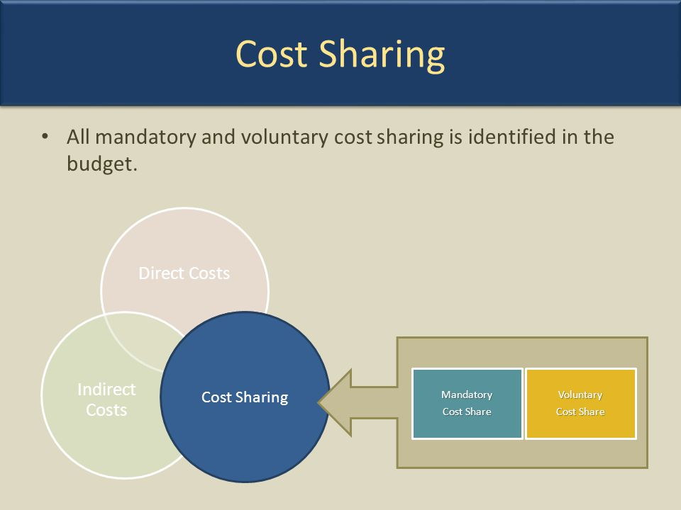 Cost Sharing All mandatory and voluntary cost sharing is identified in the budget. Direct Costs. Cost Sharing.