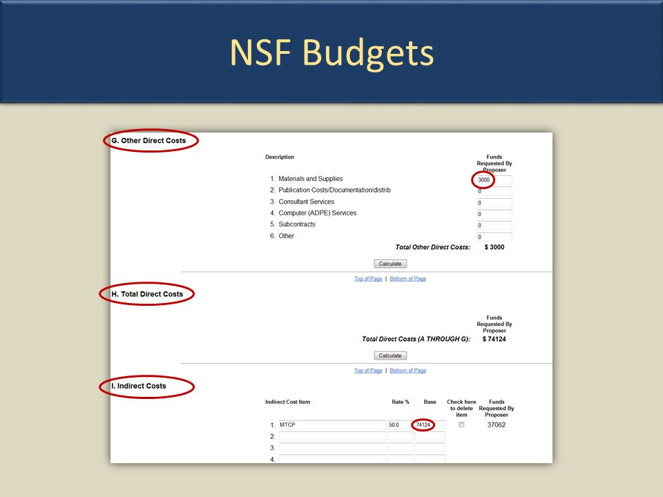 NSF Budgets