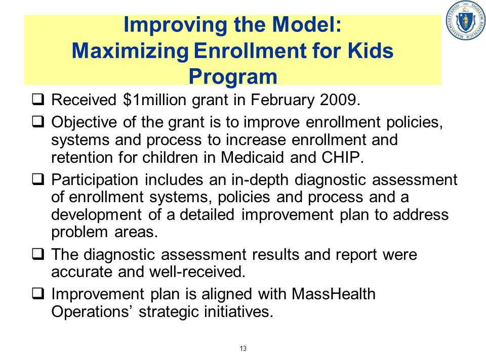 Improving the Model: Maximizing Enrollment for Kids Program
