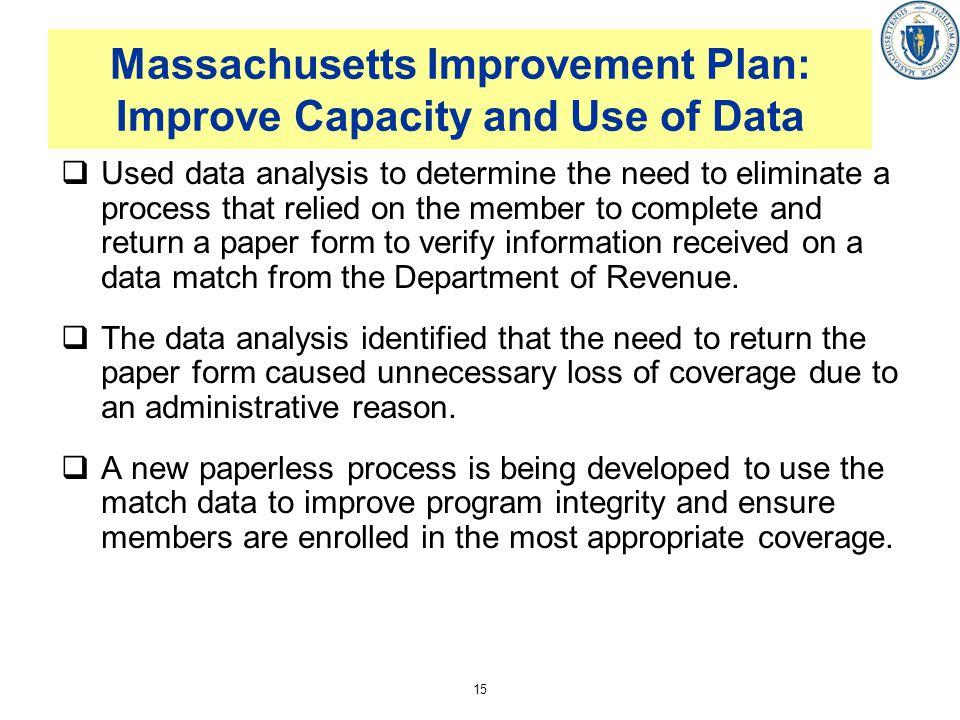 Massachusetts Improvement Plan: Improve Capacity and Use of Data