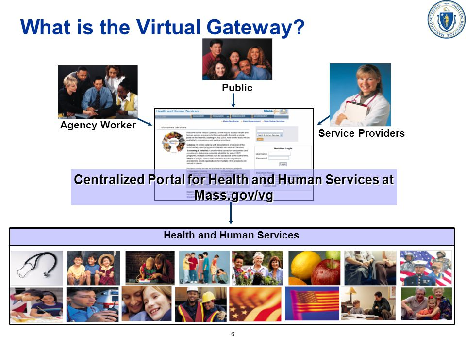 What is the Virtual Gateway