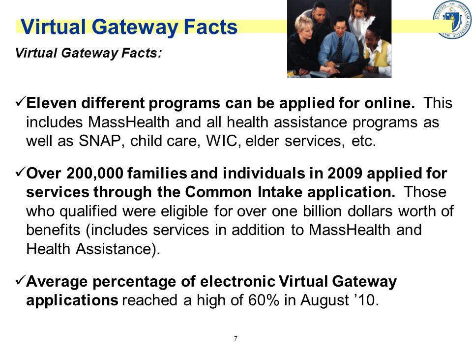 Virtual Gateway Facts Virtual Gateway Facts: