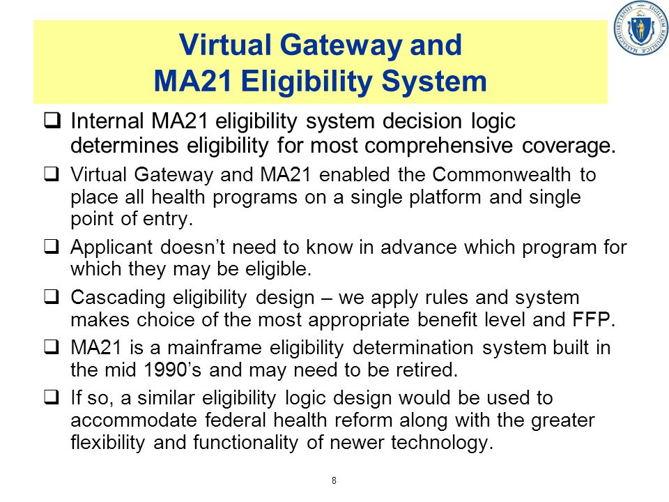 Virtual Gateway and MA21 Eligibility System
