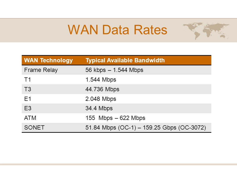 WAN Data Rates WAN Technology Typical Available Bandwidth Frame Relay