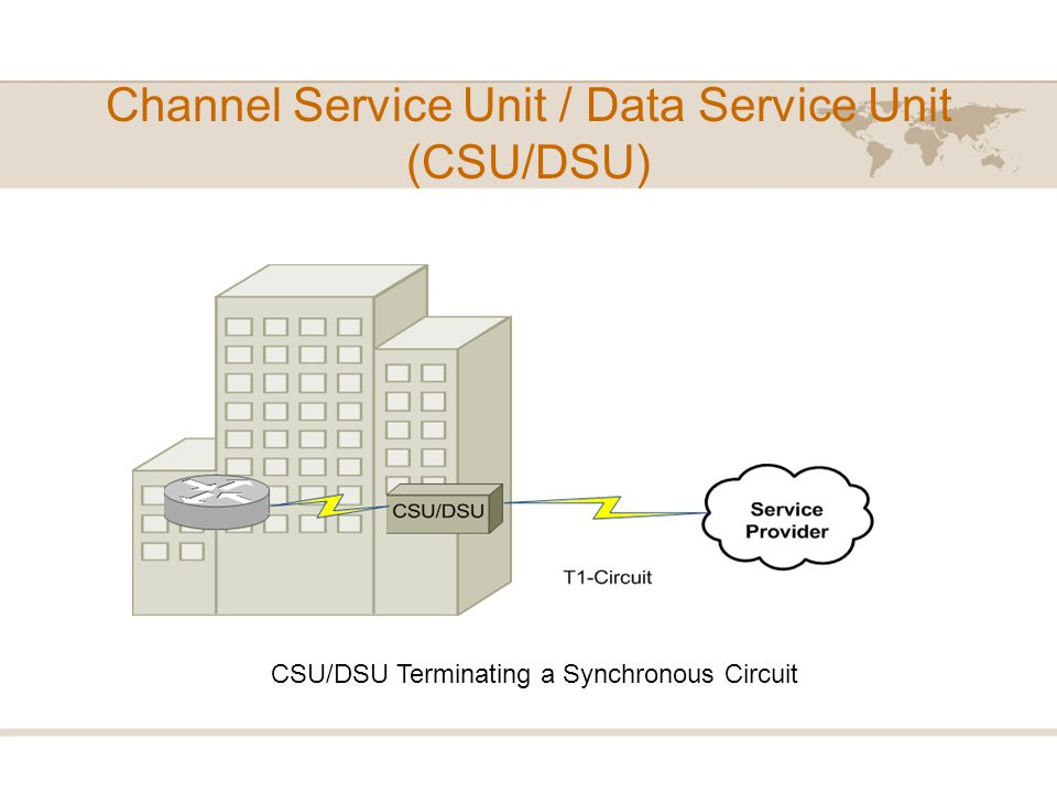 Channel Service Unit / Data Service Unit (CSU/DSU)
