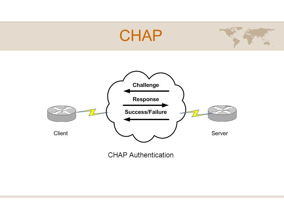 CHAP CHAP Authentication
