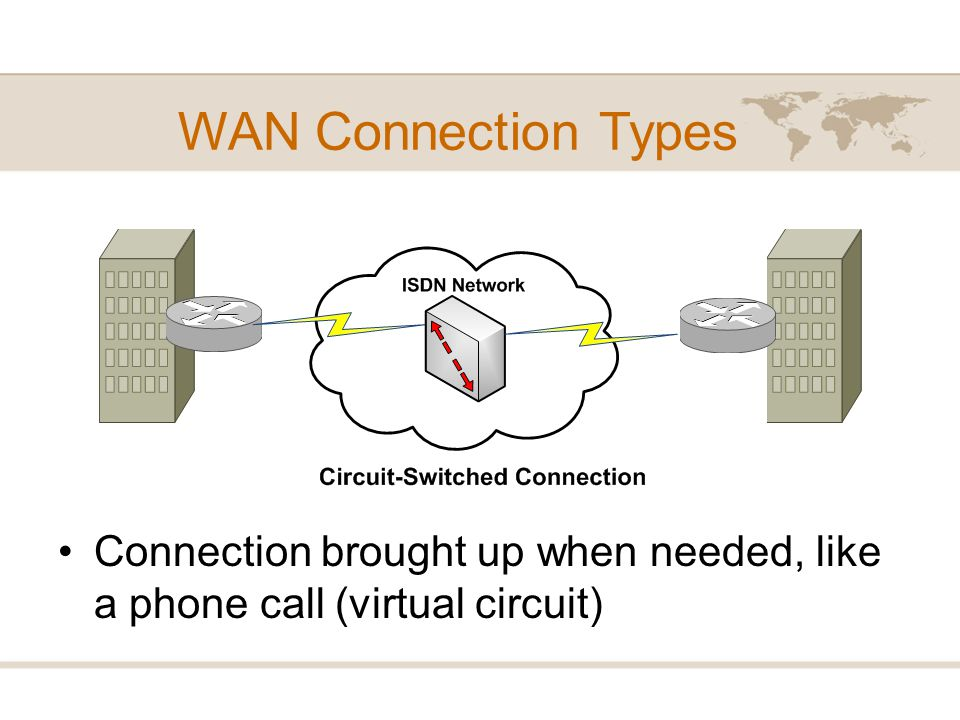 WAN Connection Types Connection brought up when needed, like a phone call (virtual circuit)