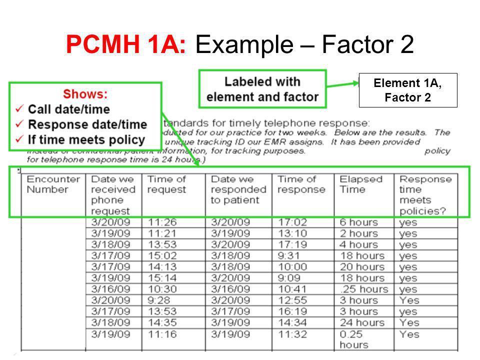 PCMH 1A: Example – Factor 2