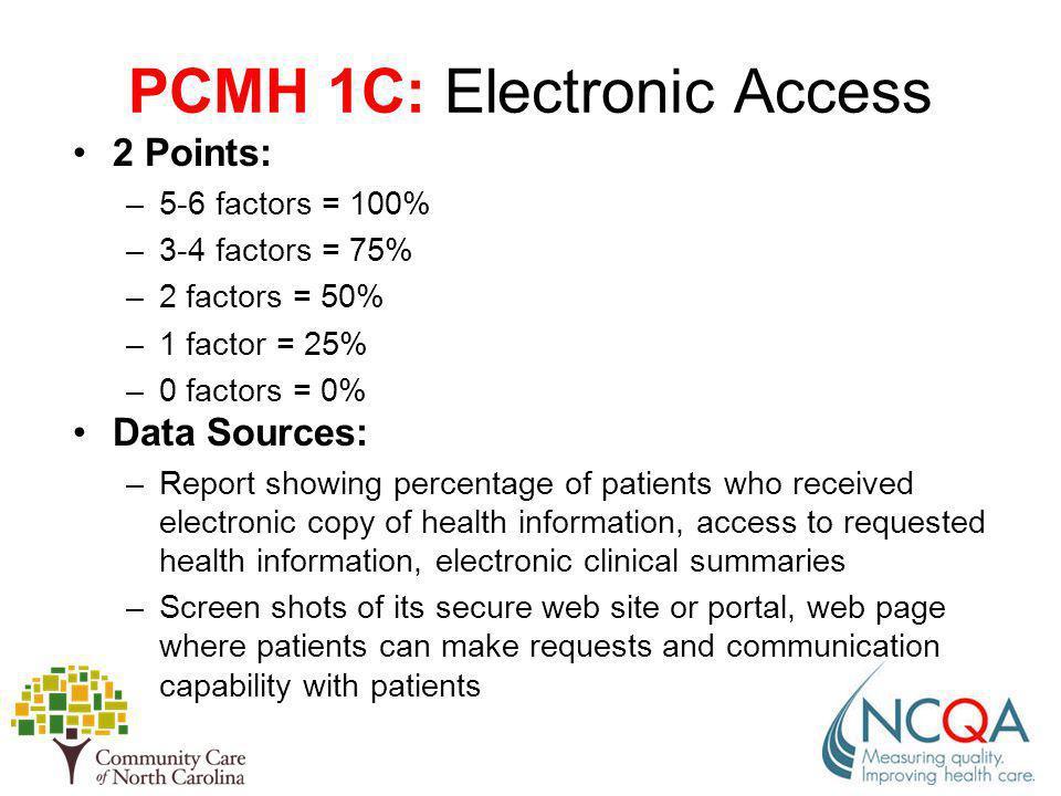 PCMH 1C: Electronic Access