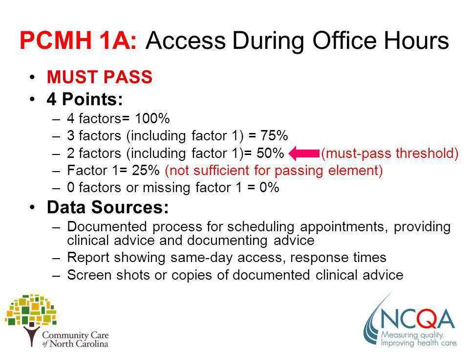 PCMH 1A: Access During Office Hours