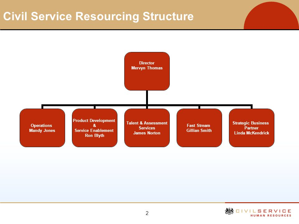 Civil Service Resourcing Structure