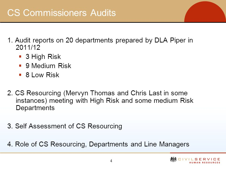 CS Commissioners Audits