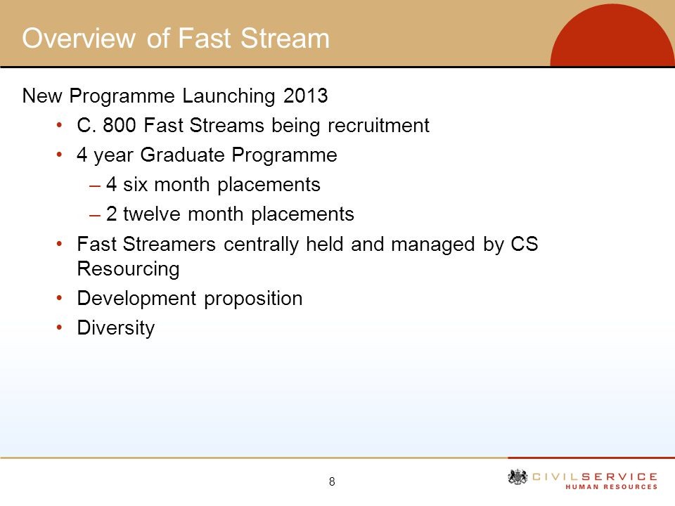 Overview of Fast Stream