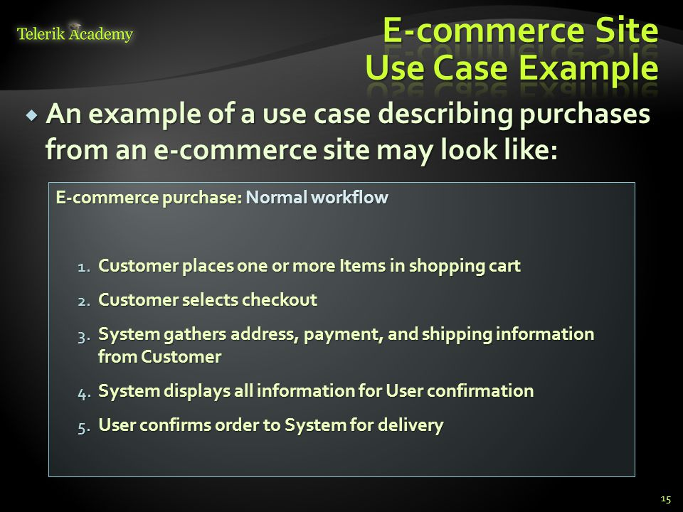 E-commerce Site Use Case Example