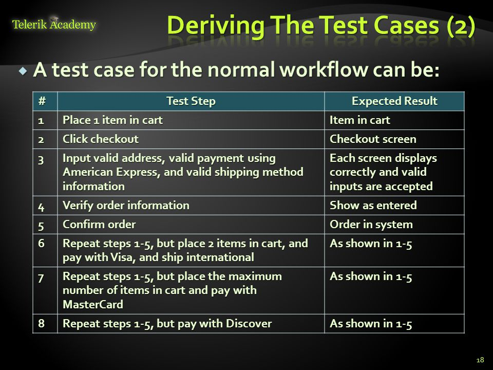 Deriving The Test Cases (2)