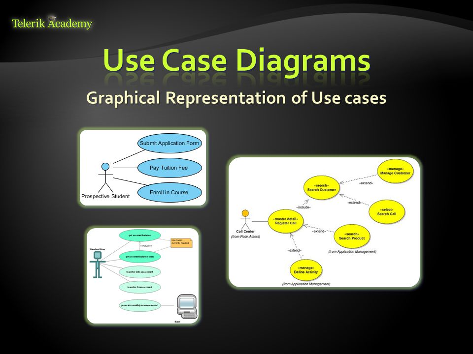 Graphical Representation of Use cases