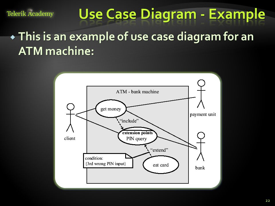 Use Case Diagram - Example