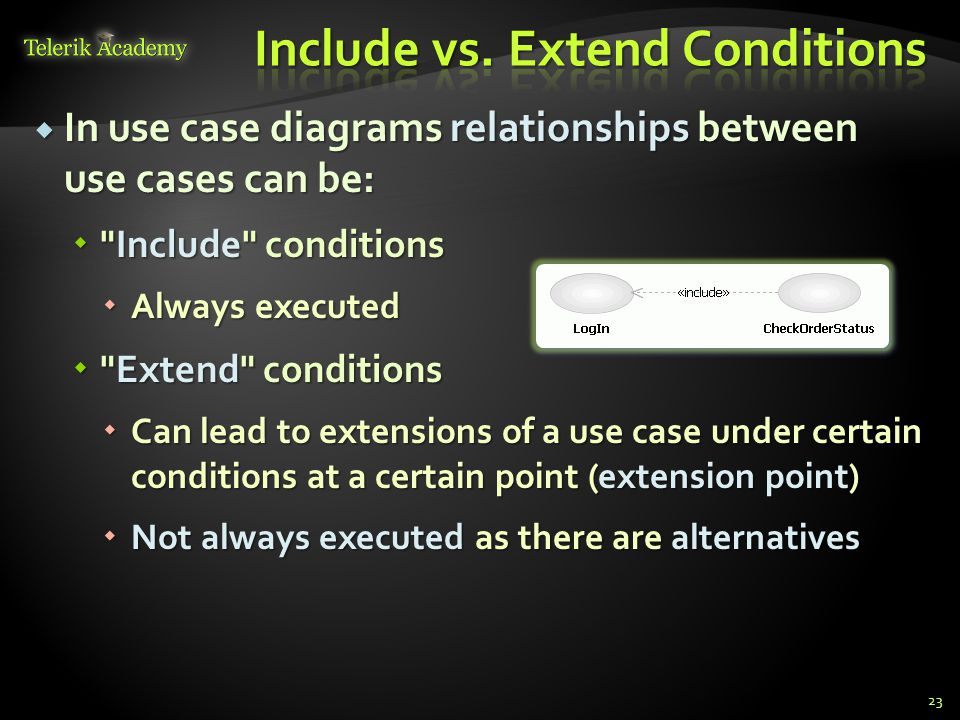 Include vs. Extend Conditions