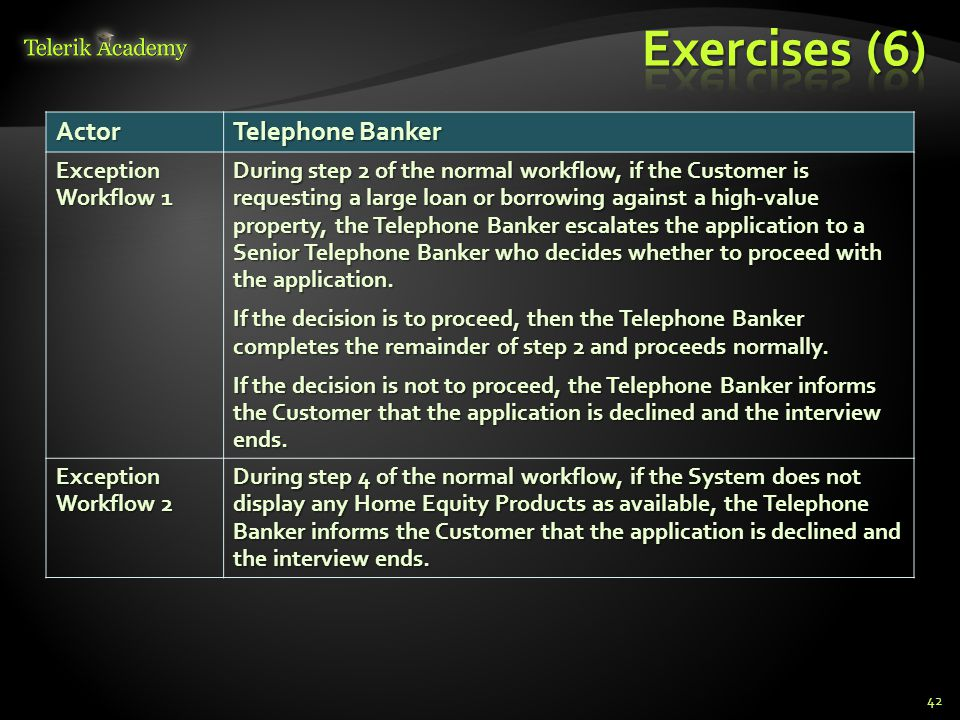 Exercises (6) Actor Telephone Banker Exception Workflow 1
