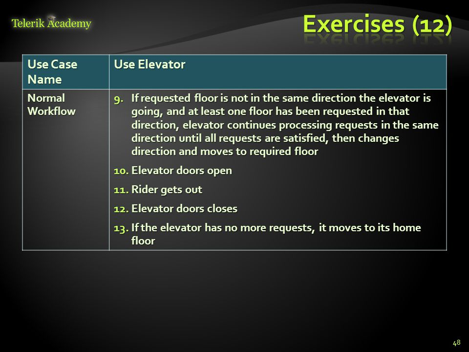 Exercises (12) Use Case Name Use Elevator Normal Workflow