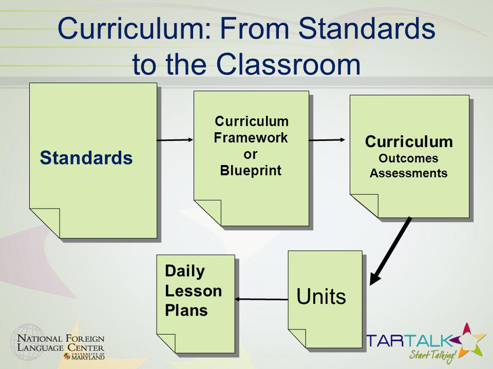 Curriculum: From Standards to the Classroom