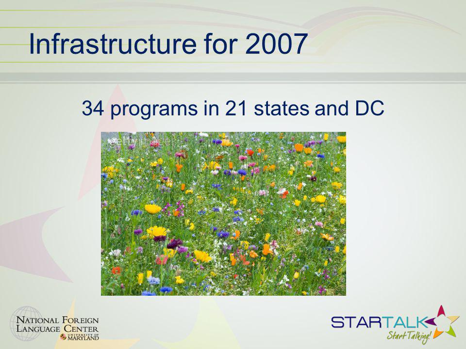 34 programs in 21 states and DC