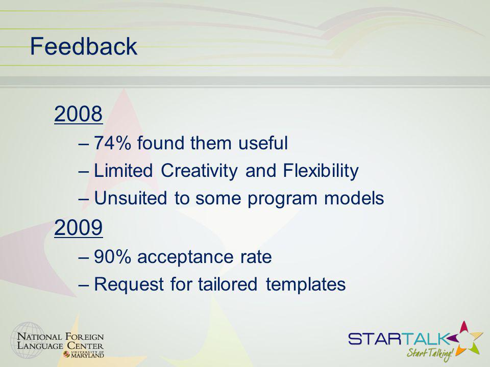 Feedback 2008 2009 74% found them useful