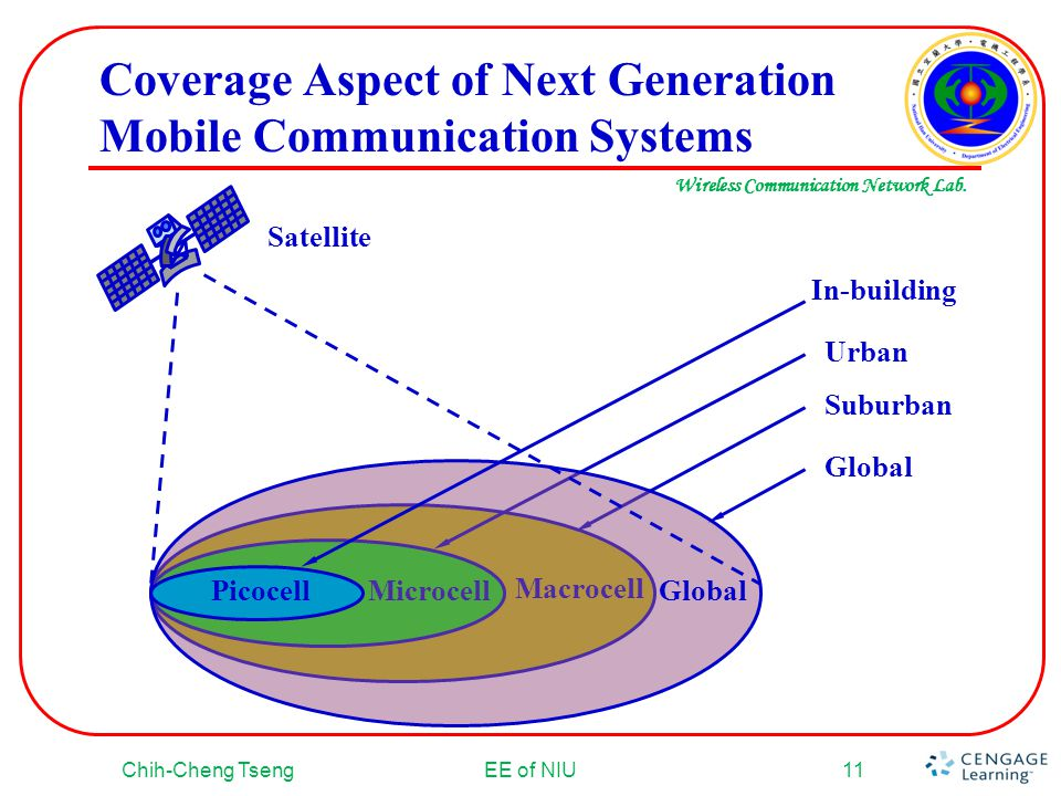 Coverage Aspect of Next Generation Mobile Communication Systems