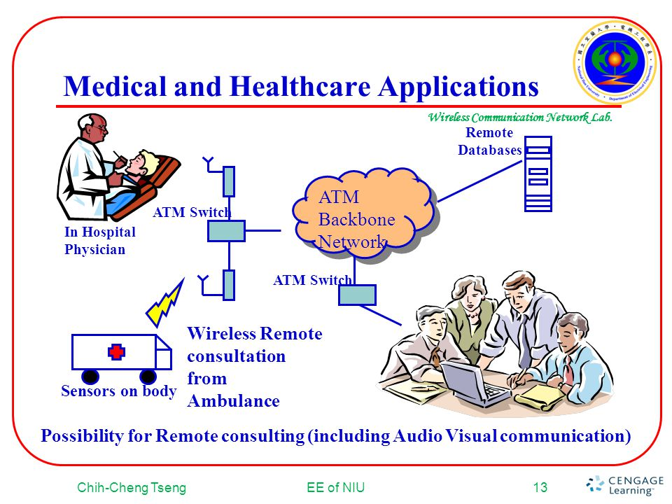 Medical and Healthcare Applications