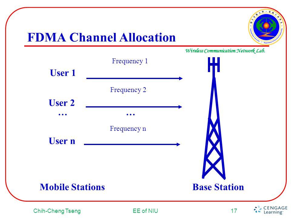 FDMA Channel Allocation