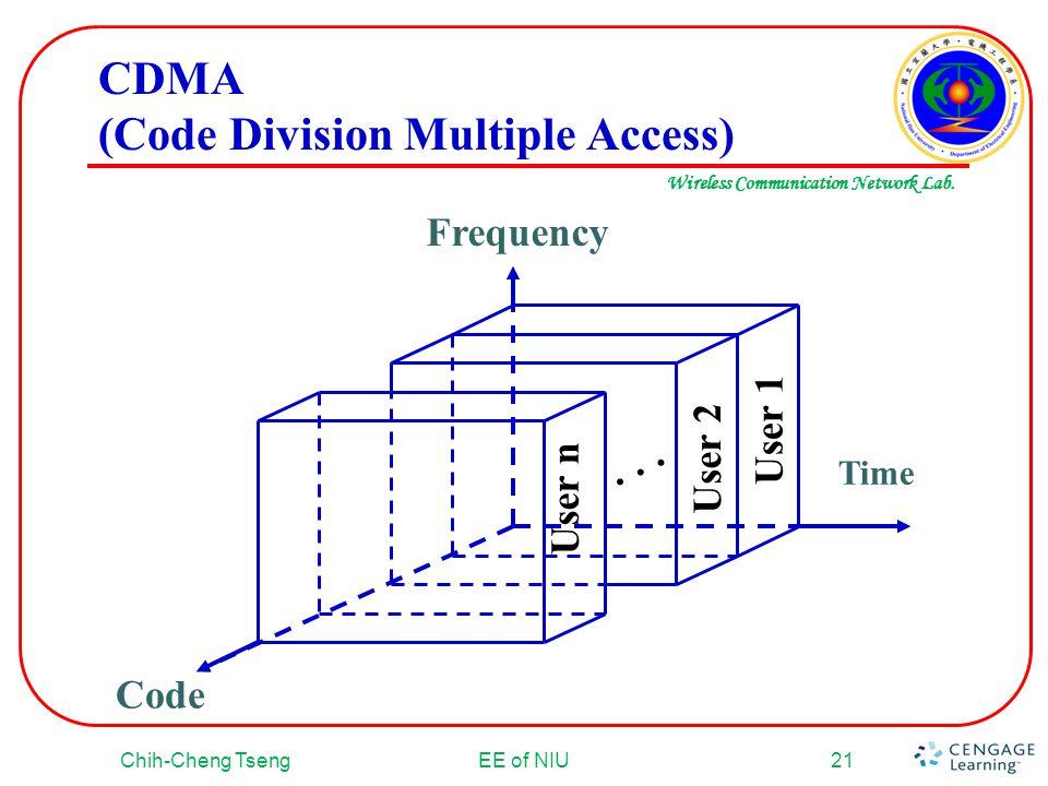 CDMA (Code Division Multiple Access)