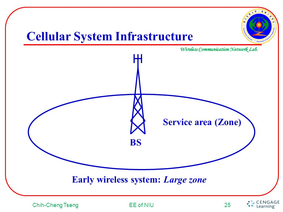 Cellular System Infrastructure